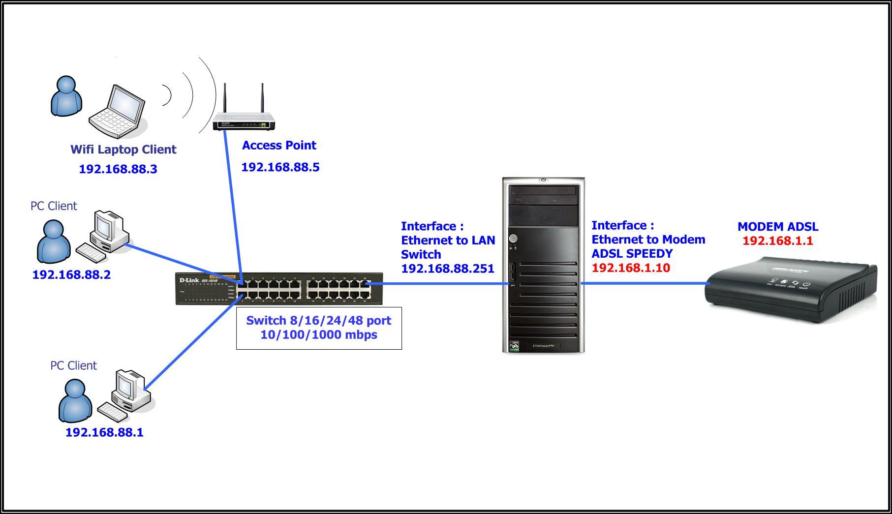 lan proposal Lan network analysis proposal sample lan network analysis proposal sample - title ebooks : lan network analysis proposal sample - category : kindle and ebooks pdf.