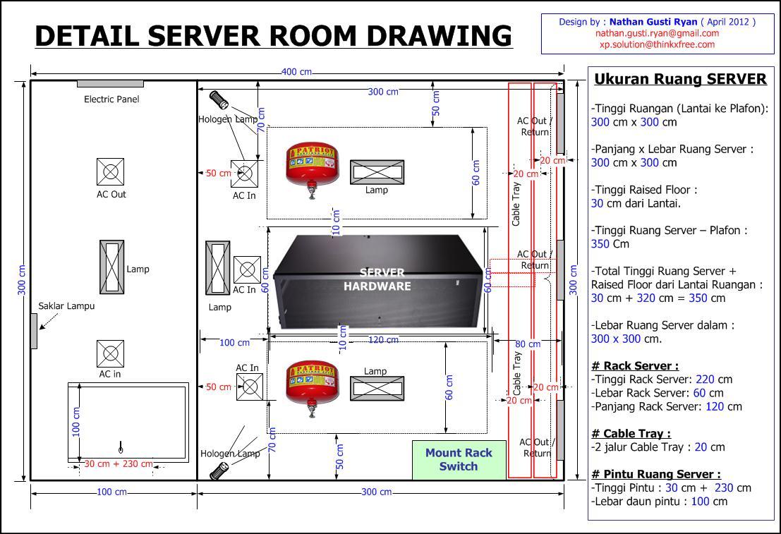 Layout Dan Desain Personal Datacenter Server Room