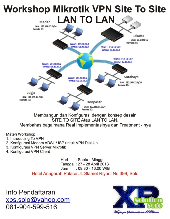 Brosur-Workshop-Mikrotik-Site-To-Site-VPN-Solo-28-29-Mei-2013