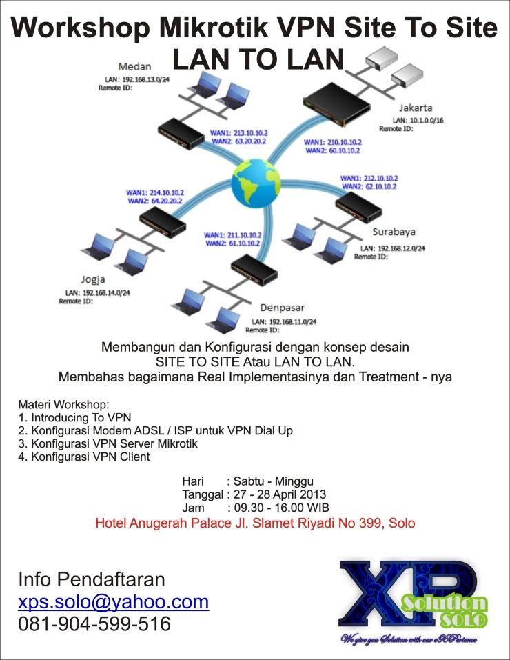 Brosur-Workshop-Mikrotik-Site-To-Site-VPN-Solo-28-29-Mei-2013