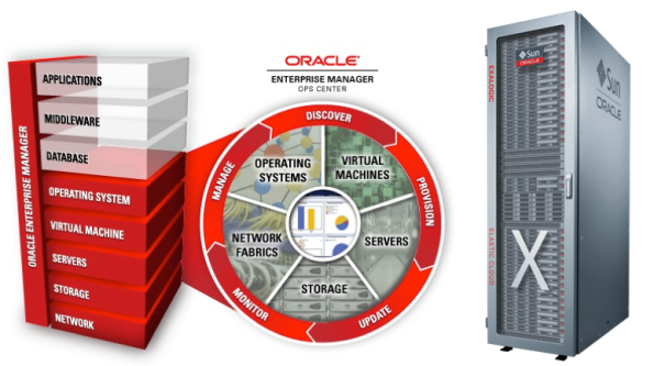 Oracle-EM-OPS-Center