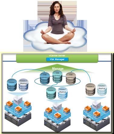 XPS-Virtualisasi
