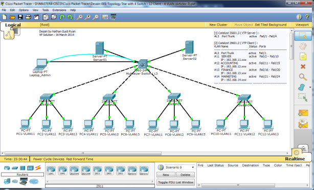 SS-Network-Cisco-VLAN-for-Corporate-Paket-Tracer-001