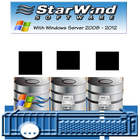 XPS-StarWind-NAS