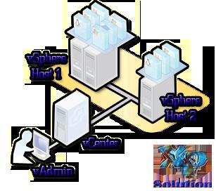 xps-vcenter-5.5-logo