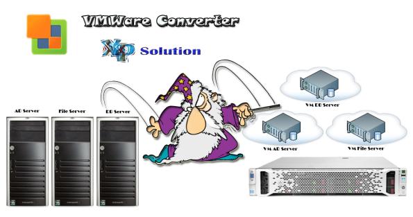 Logo-VMWare-Converter-XPS-HP-ILO4